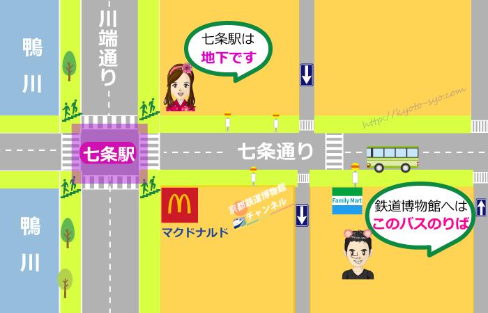 京阪七条駅とバスのりばマップ