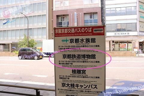 京都鉄道博物館の案内看板