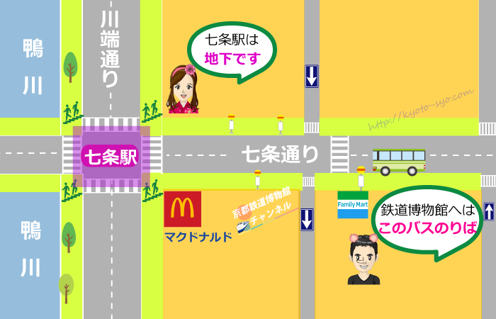 京阪七条駅からバスのりばまでの地図