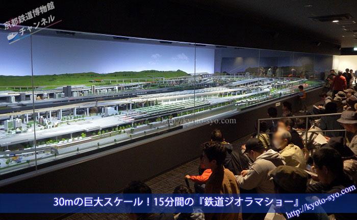 京都鉄道博物館の鉄道ジオラマ
