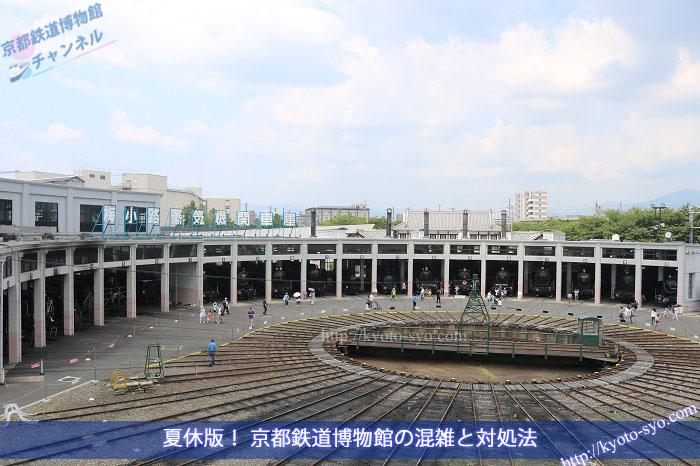 京都鉄道博物館のエントランス