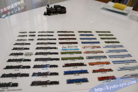 京都鉄道博物館の下敷き