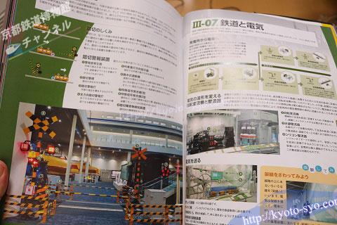 京都鉄道博物館の公式ガイドブック