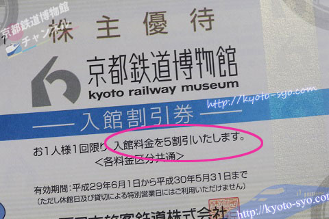 京都鉄道博物館の株主優待割引券